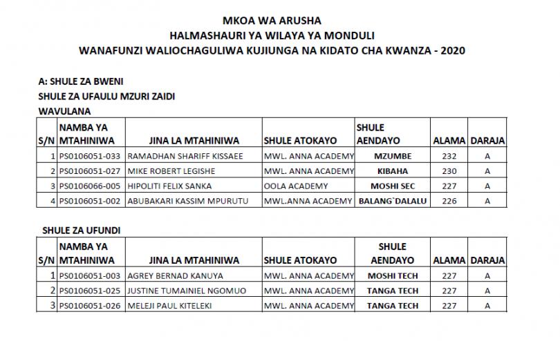 Majina ya Wanafunzi Waliochaguliwa Kidato cha Kwanza 2021   Form One Selection 2021